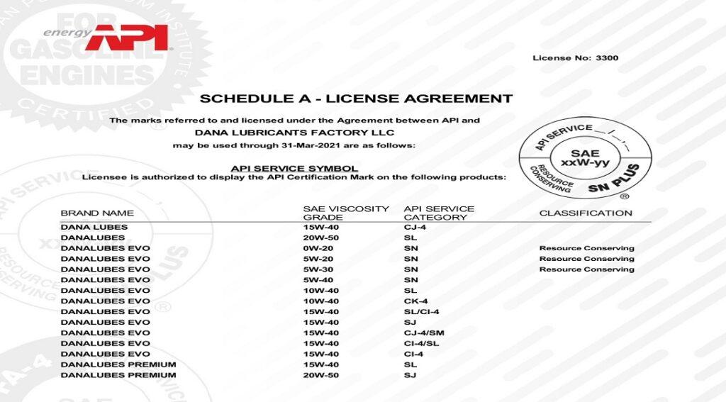 api-approved-15w40-api-cj4-diesel-engine-oil-by-dana-lubricants-factory-llc